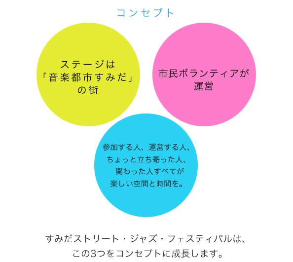 第8回すみだストリートジャズフェスティバル 8/18(金)~20(日)約40ステージ全会場無料のジャズフェス #ジャズフェス #ジャズ @ 錦糸町公園 | 墨田区 | 東京都 | 日本